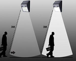 Как подобрать датчик движения включения света. 13428.jpeg