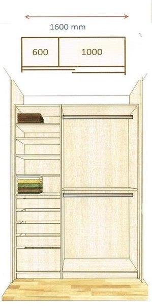 Как спланировать шкаф мечты. Как спланировать шкаф мечты 1