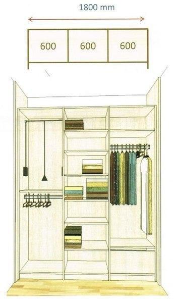 Как спланировать шкаф мечты. Как спланировать шкаф мечты 4