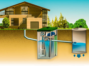 Станции биологической очистки для загородного дома