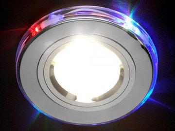 Пять видов прожекторов для наружного освещения