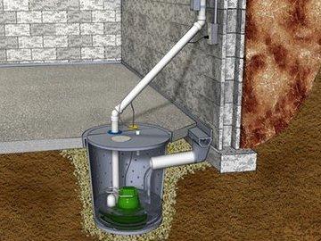 Как установить насос для откачки сточных вод